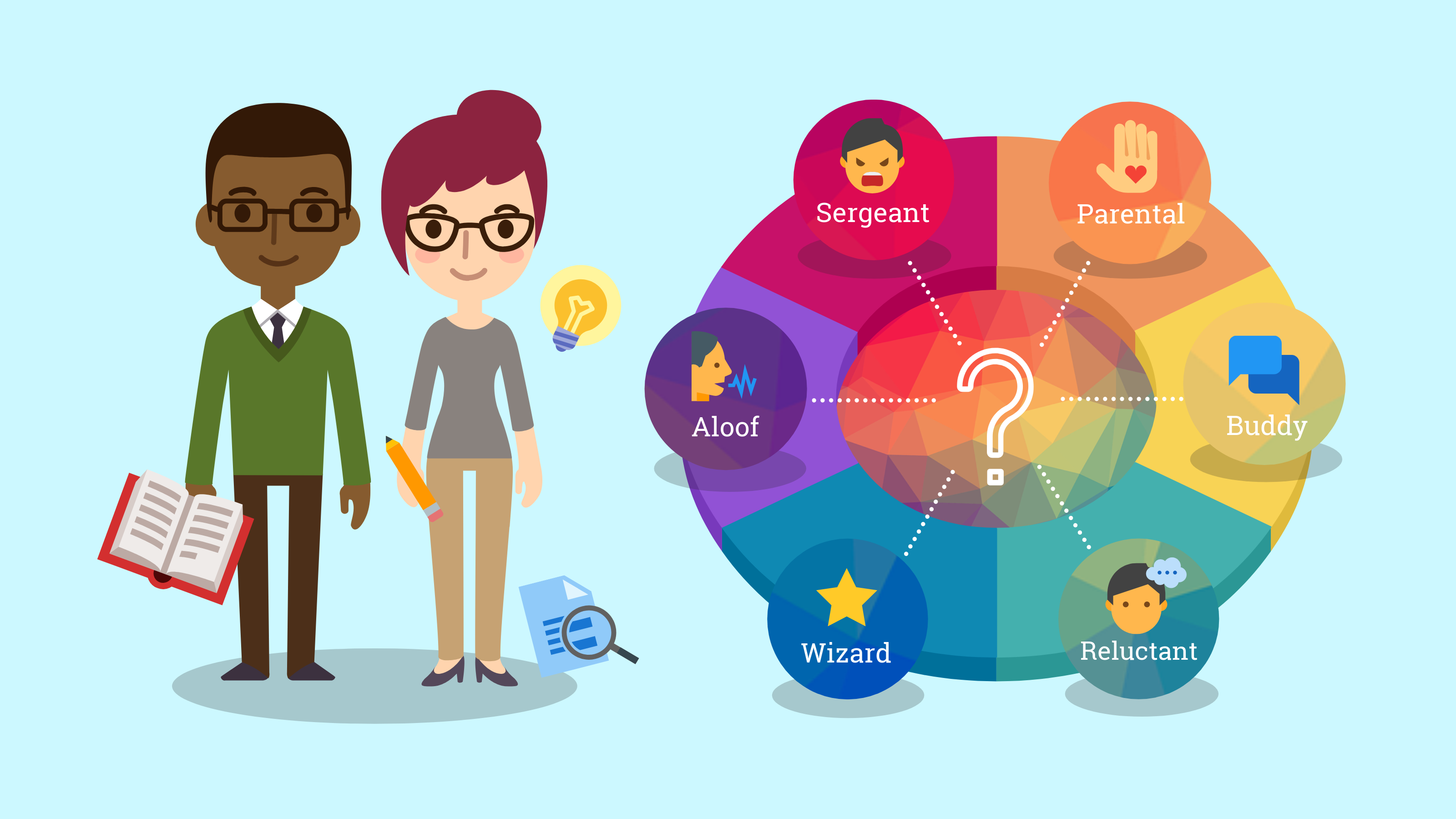What shapes our personality?